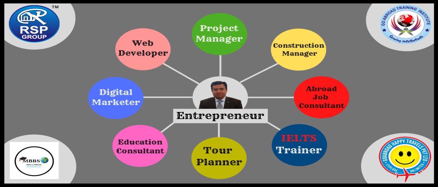 Reliable Service Provider - Haris Riaz