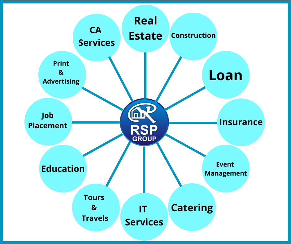 RSP Group - Reliable Service Provider